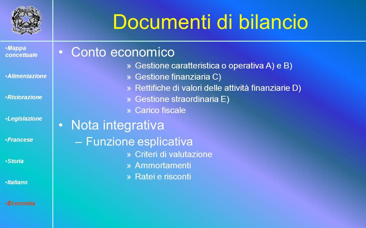 Documenti di bilancio Conto economico Nota integrativa