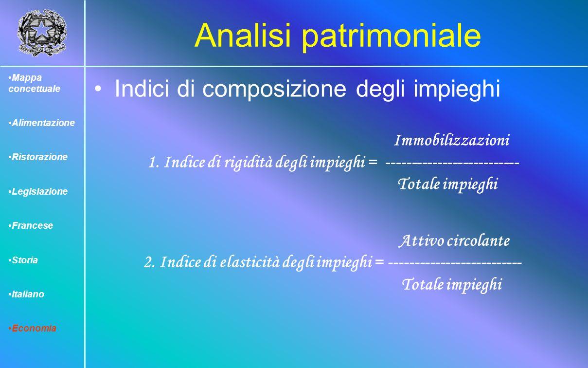 Analisi patrimoniale Indici di composizione degli impieghi
