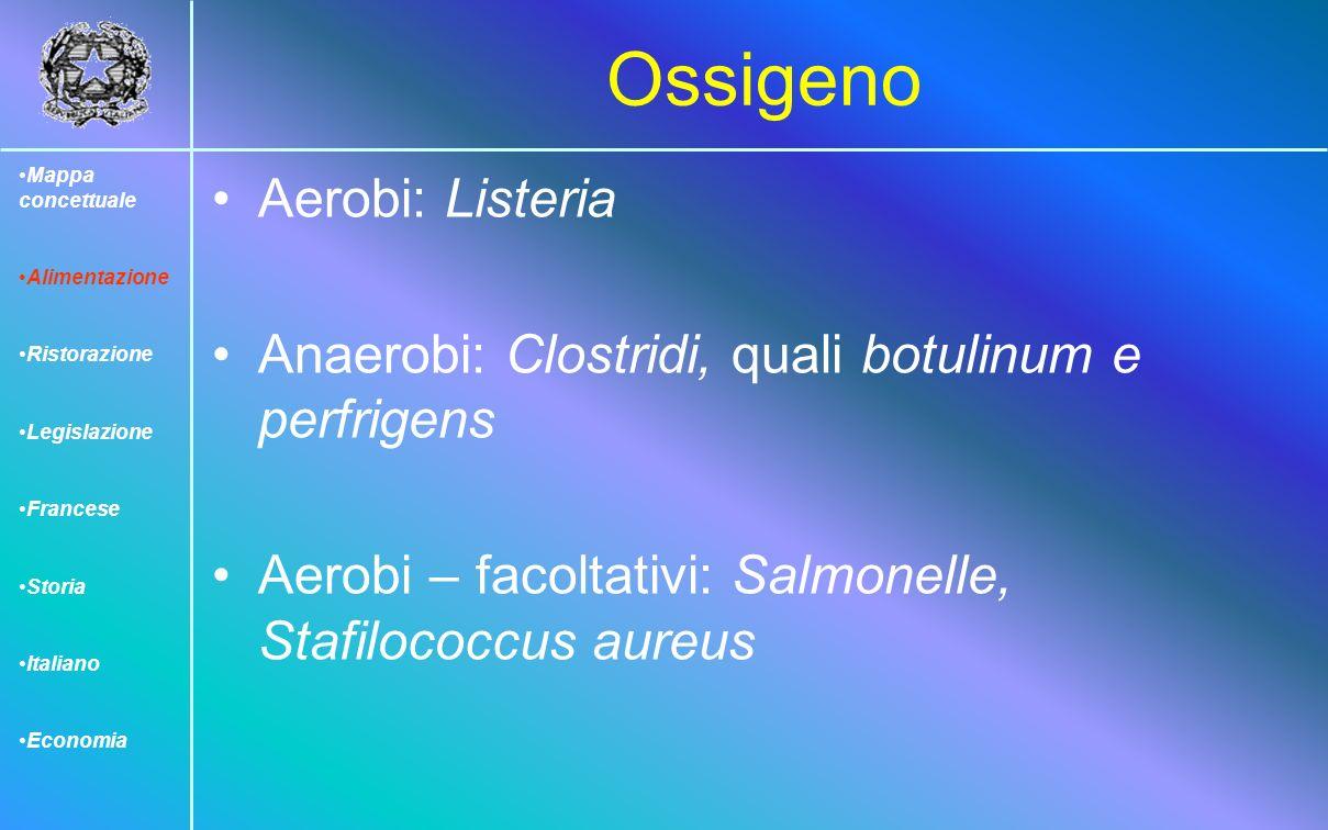 Ossigeno Aerobi: Listeria