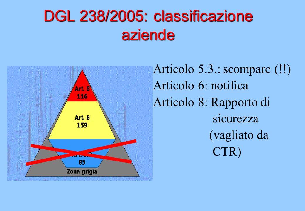 DGL 238/2005: classificazione aziende