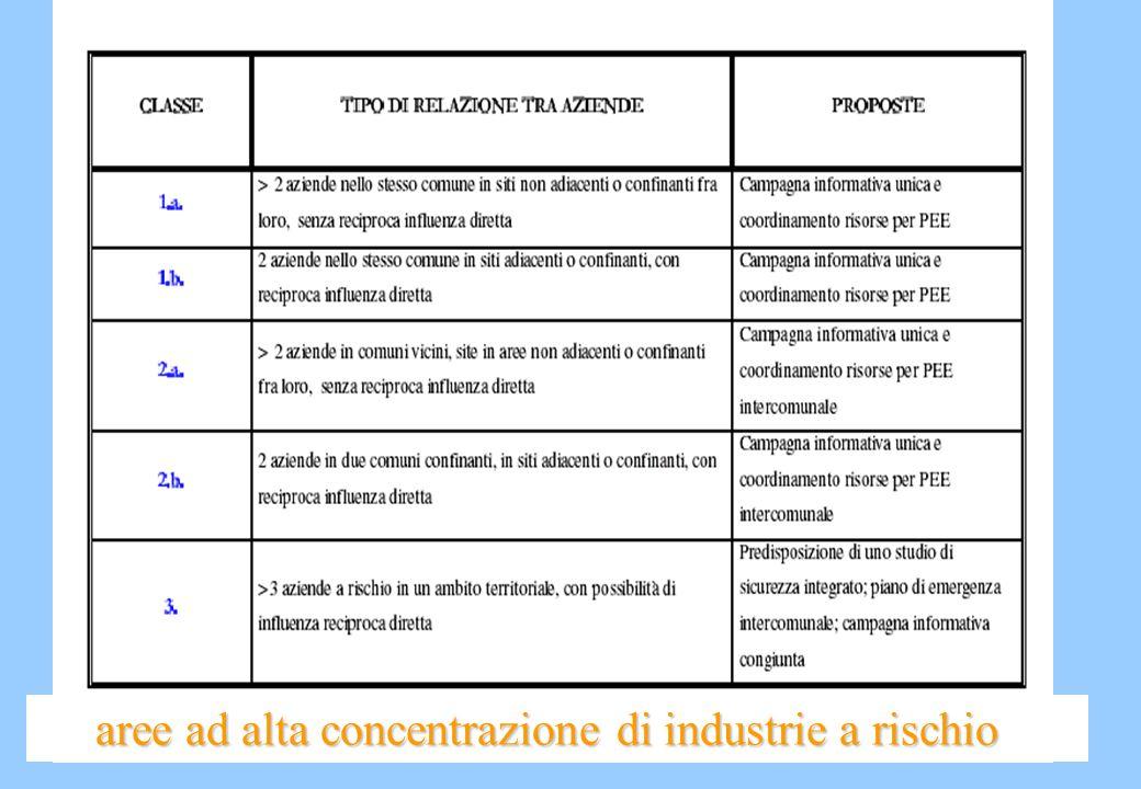 aree ad alta concentrazione di industrie a rischio