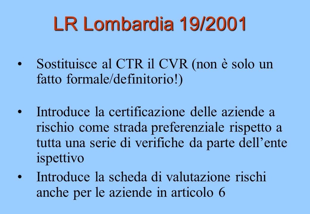 LR Lombardia 19/2001 Sostituisce al CTR il CVR (non è solo un fatto formale/definitorio!)
