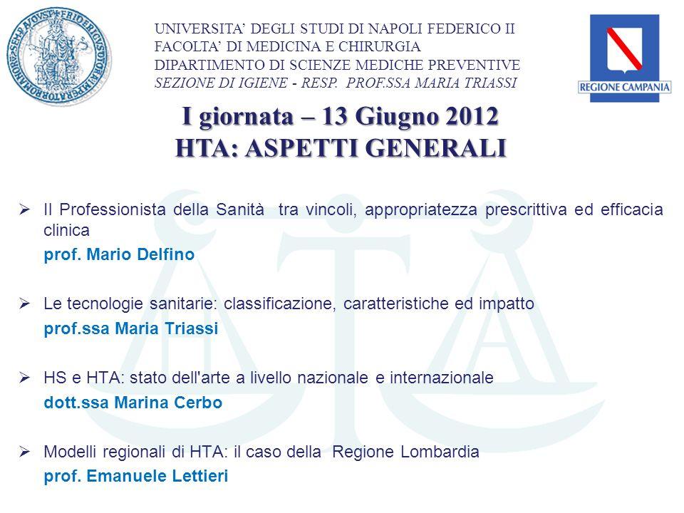 I giornata – 13 Giugno 2012 HTA: ASPETTI GENERALI