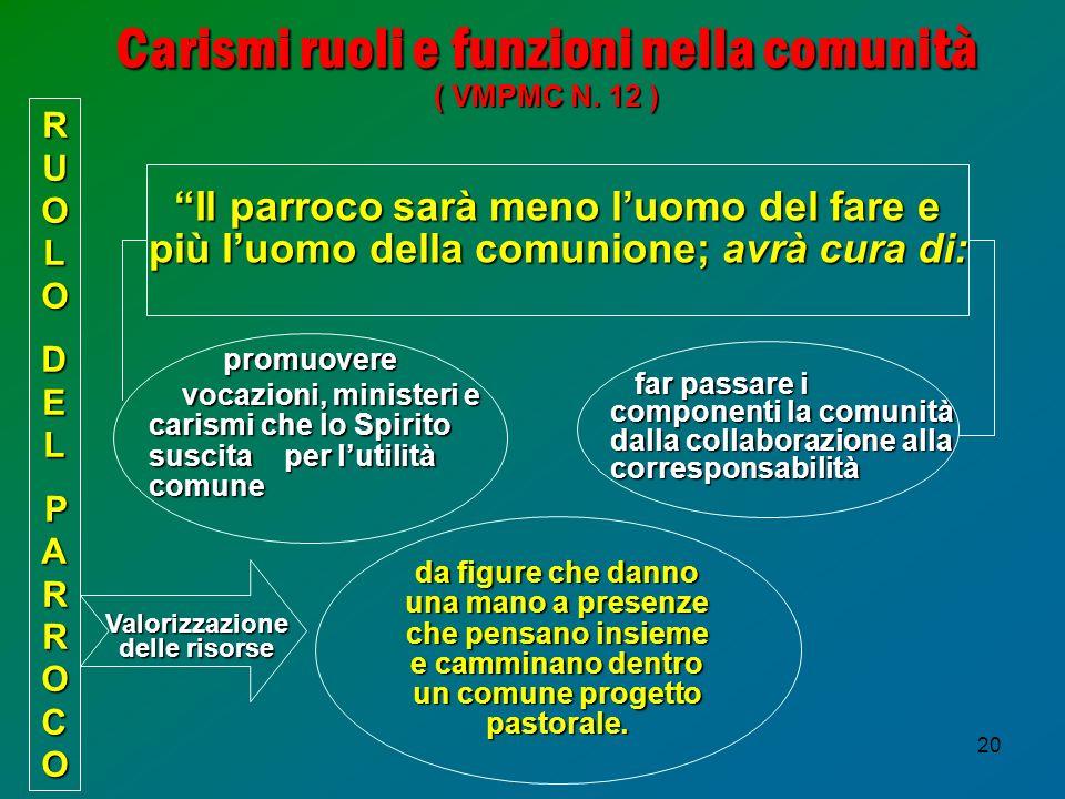 Carismi ruoli e funzioni nella comunità Valorizzazione delle risorse