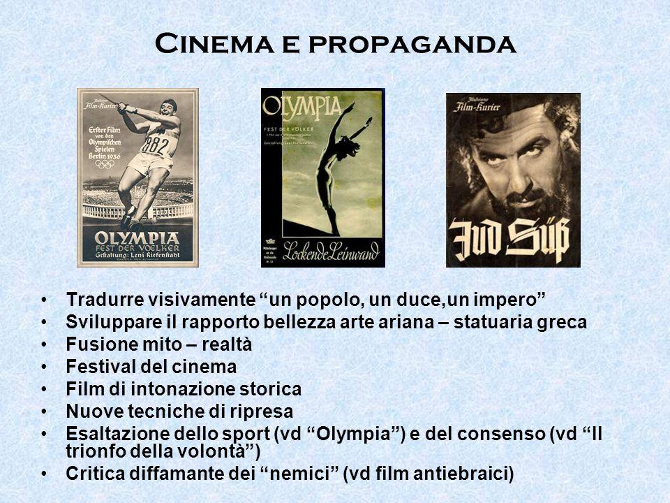 Cinema e propaganda Tradurre visivamente un popolo, un duce,un impero Sviluppare il rapporto bellezza arte ariana – statuaria greca.