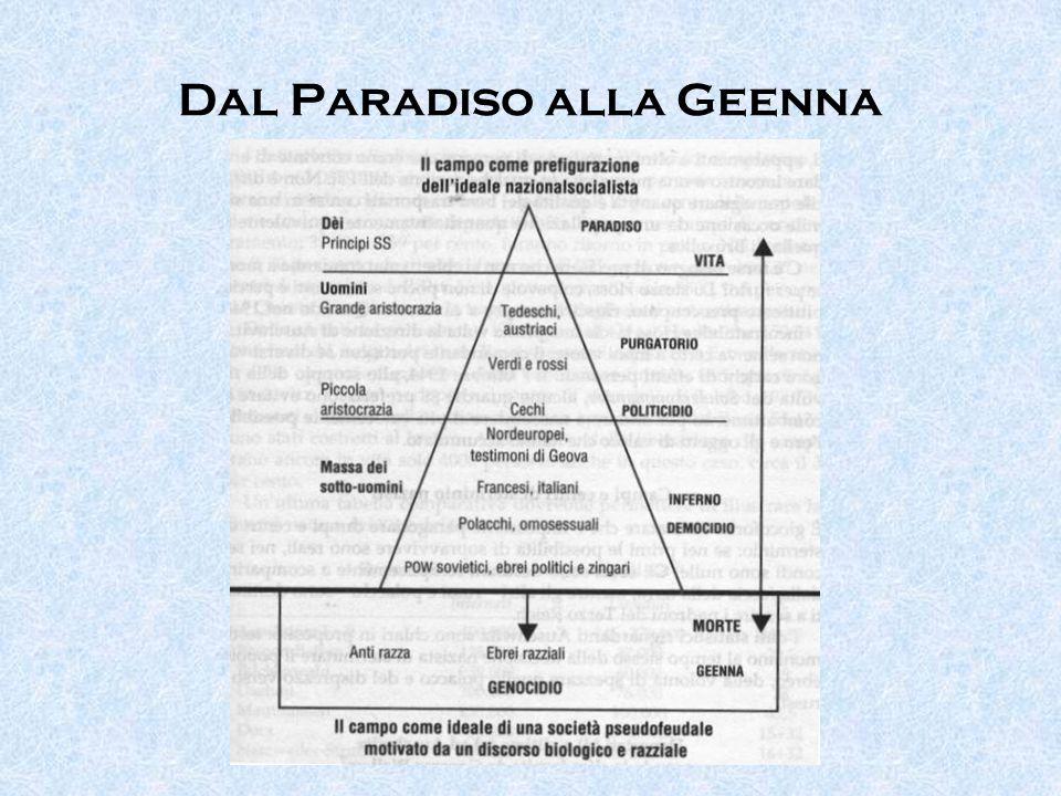 Dal Paradiso alla Geenna