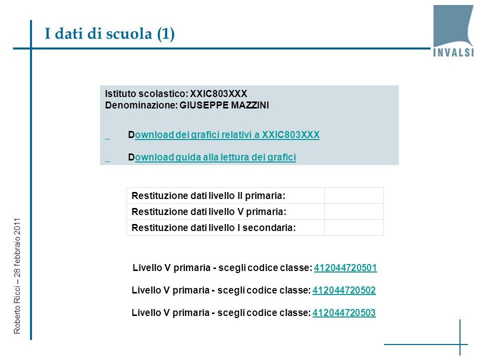 I dati di scuola (1)
