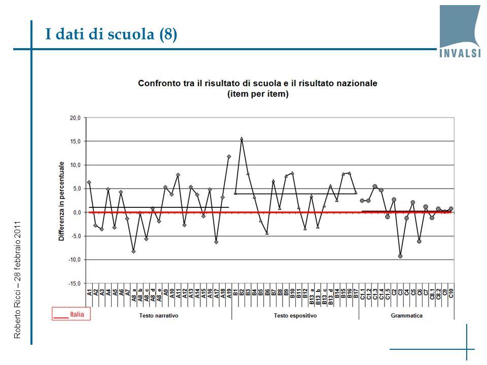 I dati di scuola (8) Roberto Ricci – 28 febbraio 2011 18