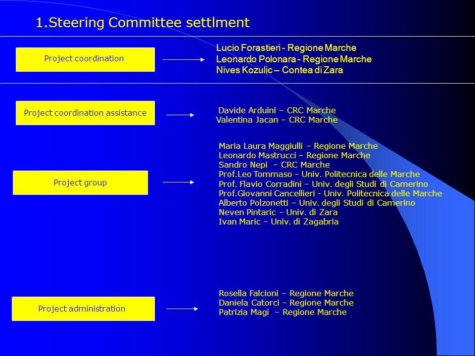 1.Steering Committee settlment