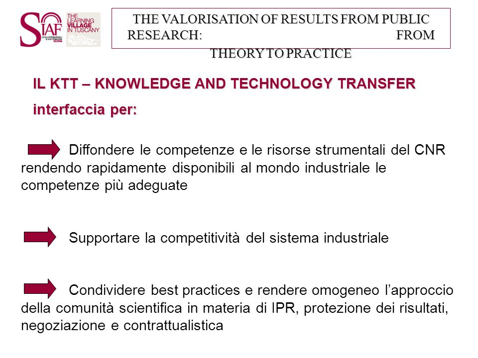 IL KTT – KNOWLEDGE AND TECHNOLOGY TRANSFER interfaccia per: