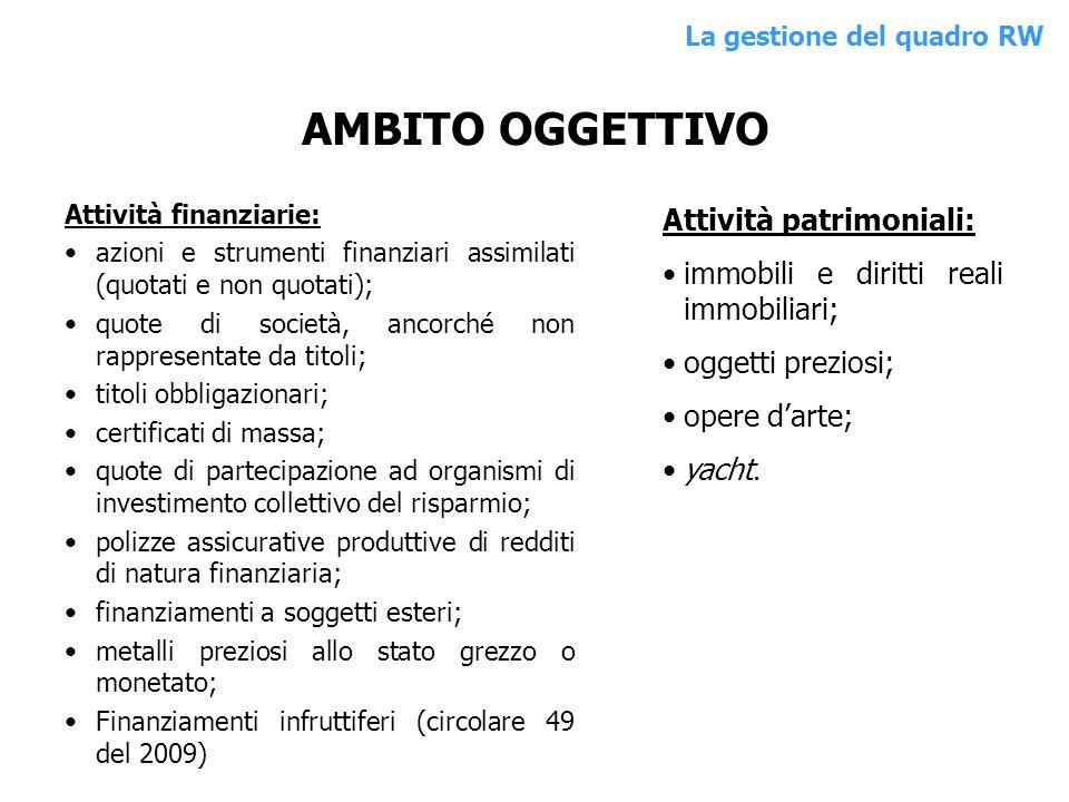 AMBITO OGGETTIVO Attività patrimoniali: