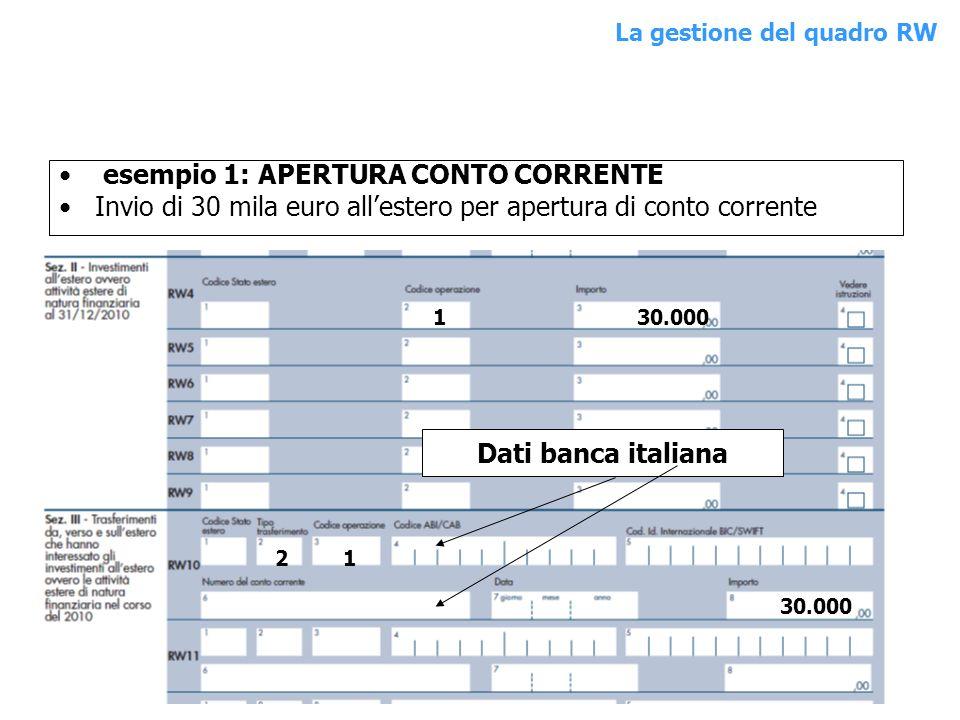 Omaggio - La banca piu conveniente per aprire un conto corrente ...