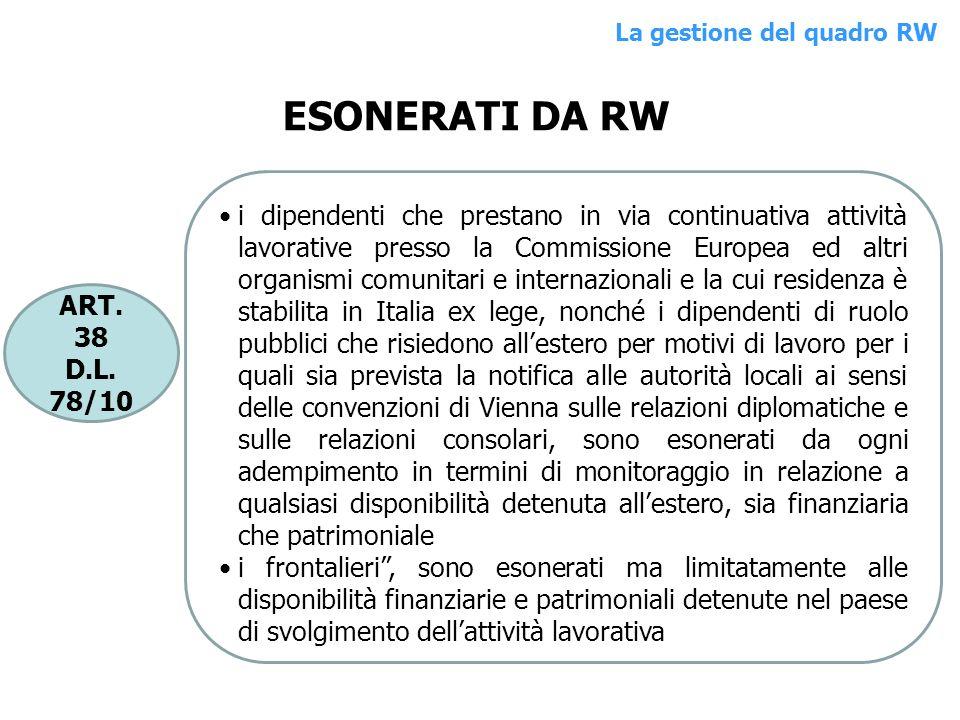 La gestione del quadro RW