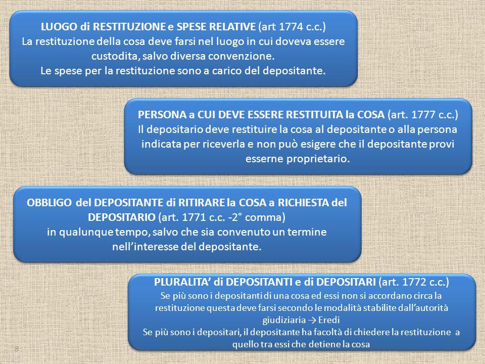 LUOGO di RESTITUZIONE e SPESE RELATIVE (art 1774 c. c