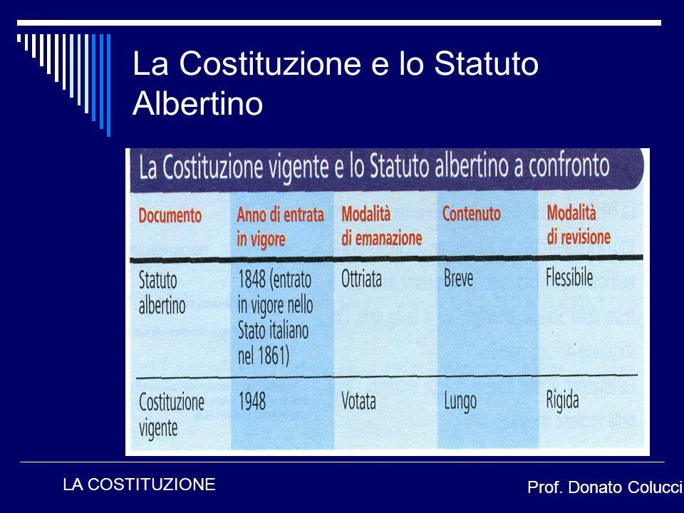 La Costituzione e lo Statuto Albertino