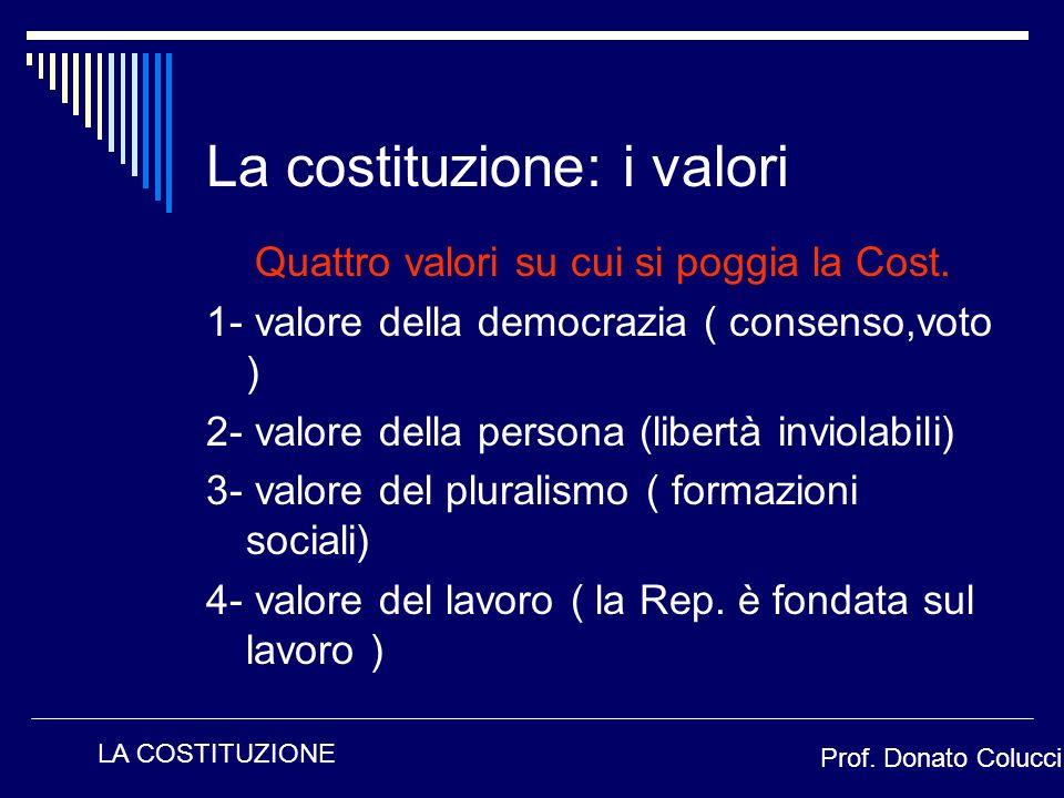 La costituzione: i valori