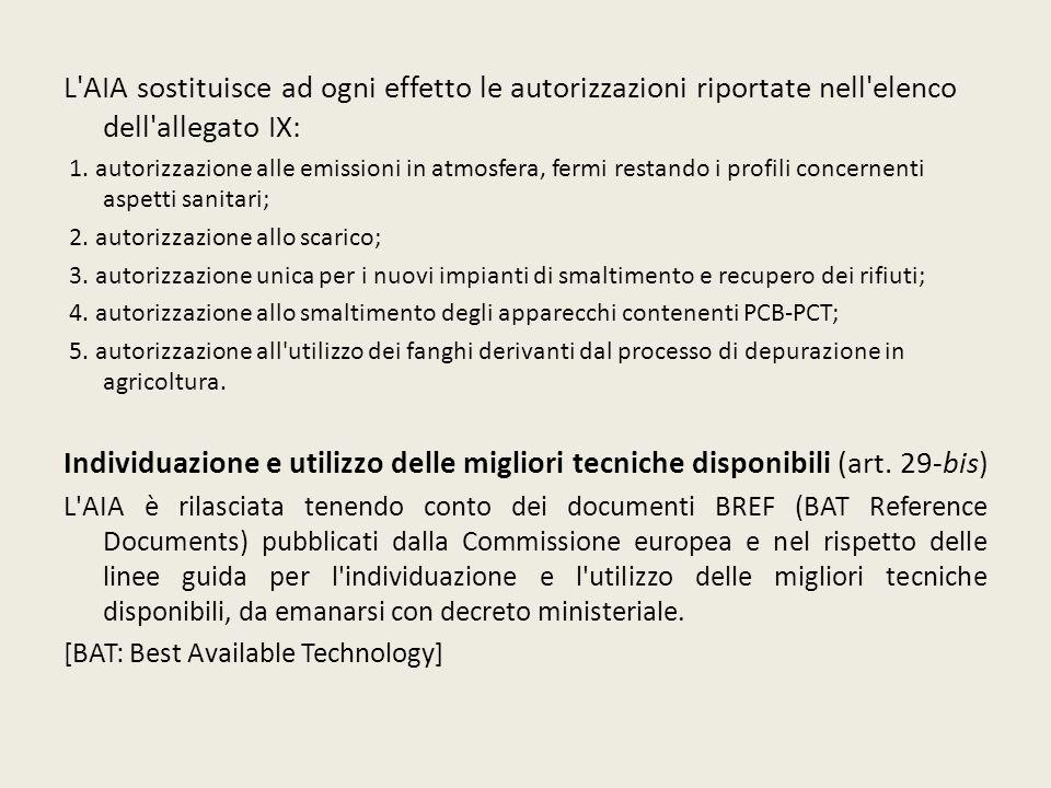 L AIA sostituisce ad ogni effetto le autorizzazioni riportate nell elenco dell allegato IX: