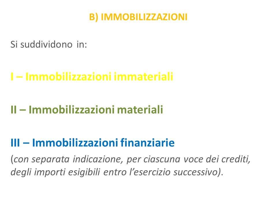 I – Immobilizzazioni immateriali II – Immobilizzazioni materiali