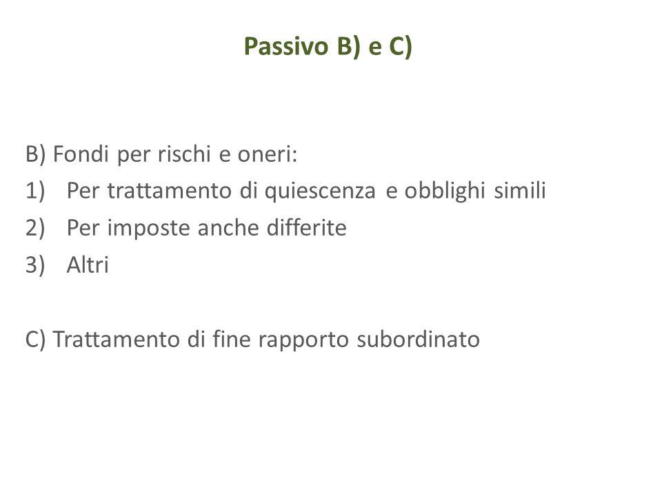 Passivo B) e C) B) Fondi per rischi e oneri: