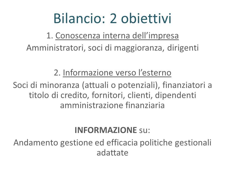 Bilancio: 2 obiettivi 1. Conoscenza interna dell'impresa