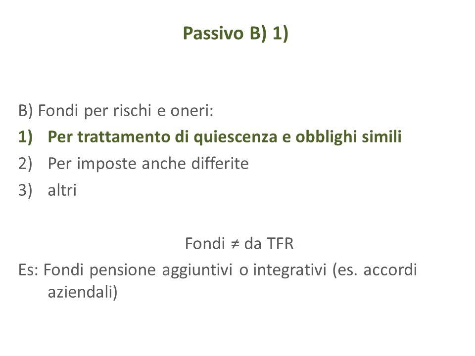Passivo B) 1) B) Fondi per rischi e oneri: