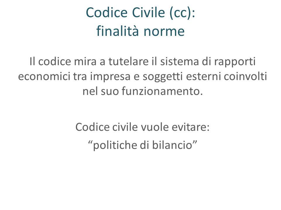 Codice Civile (cc): finalità norme