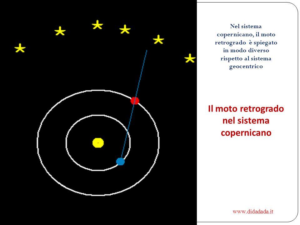 Il moto retrogrado nel sistema copernicano