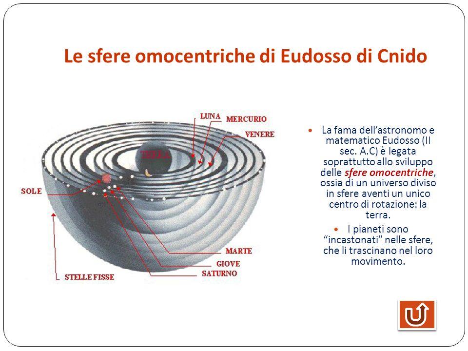 Le sfere omocentriche di Eudosso di Cnido