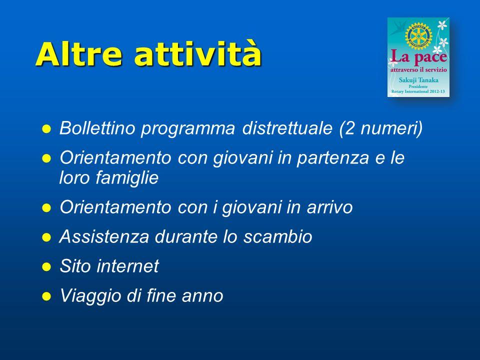 Altre attività Bollettino programma distrettuale (2 numeri)