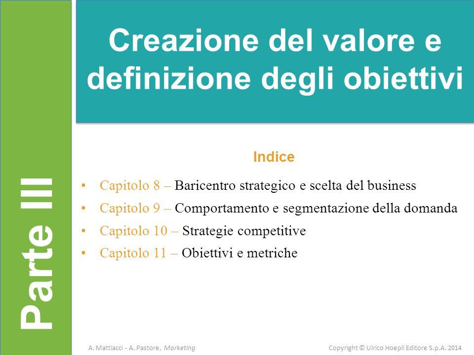 Creazione del valore e definizione degli obiettivi