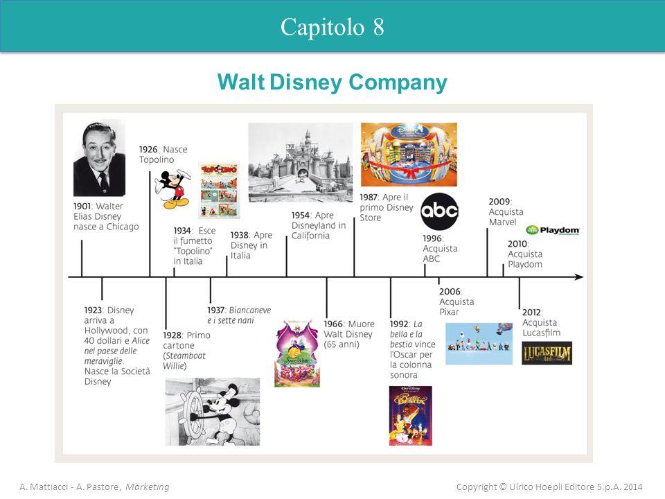 Capitolo 8 Walt Disney Company