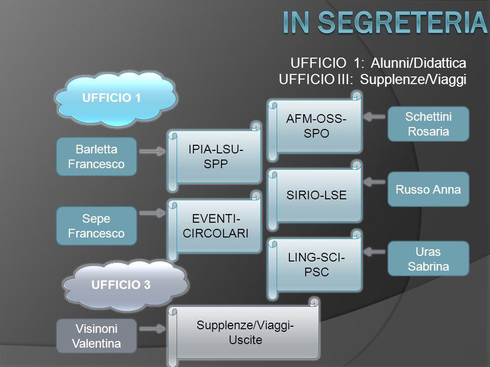 UFFICIO 1: Alunni/Didattica UFFICIO III: Supplenze/Viaggi