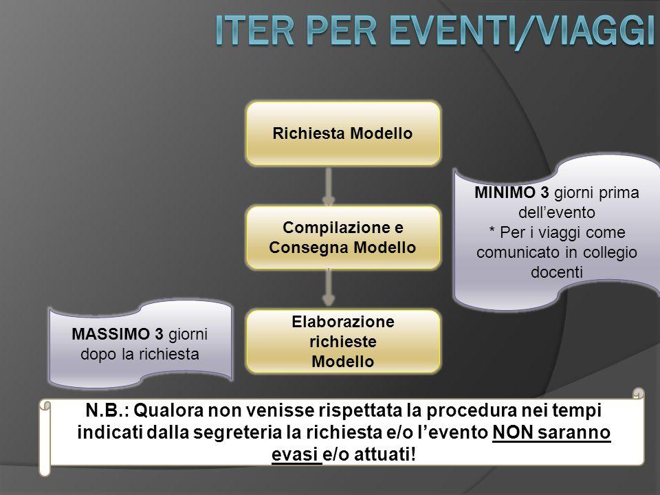 ITER per eventi/viaggi