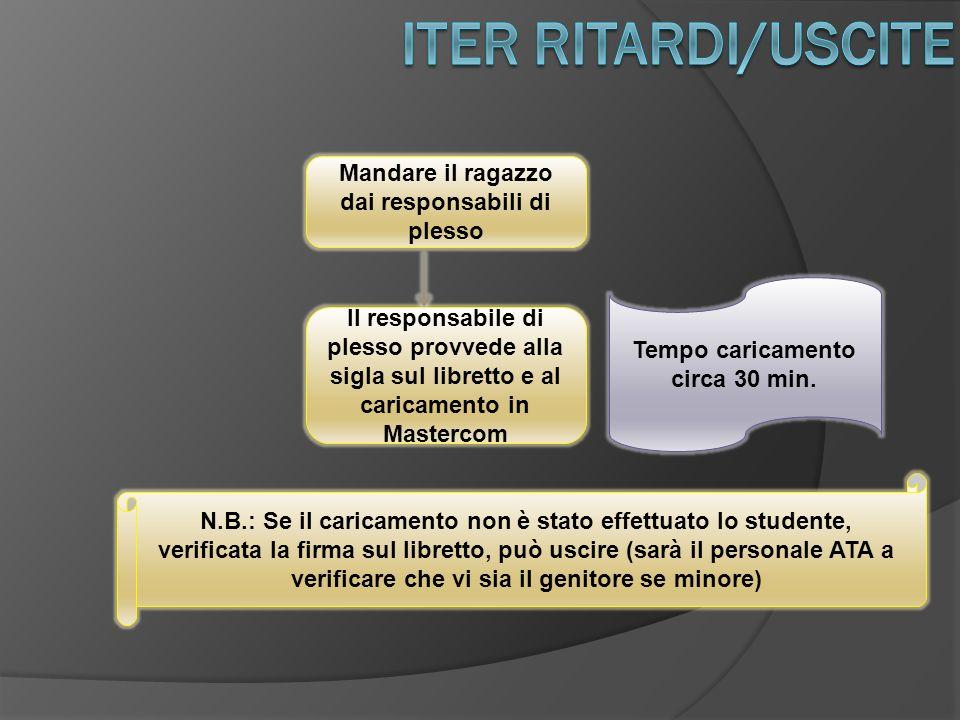 ITER RITARDI/USCITE Mandare il ragazzo dai responsabili di plesso