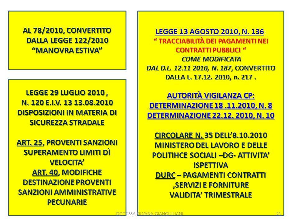 AL 78/2010, CONVERTITO DALLA LEGGE 122/2010 MANOVRA ESTIVA