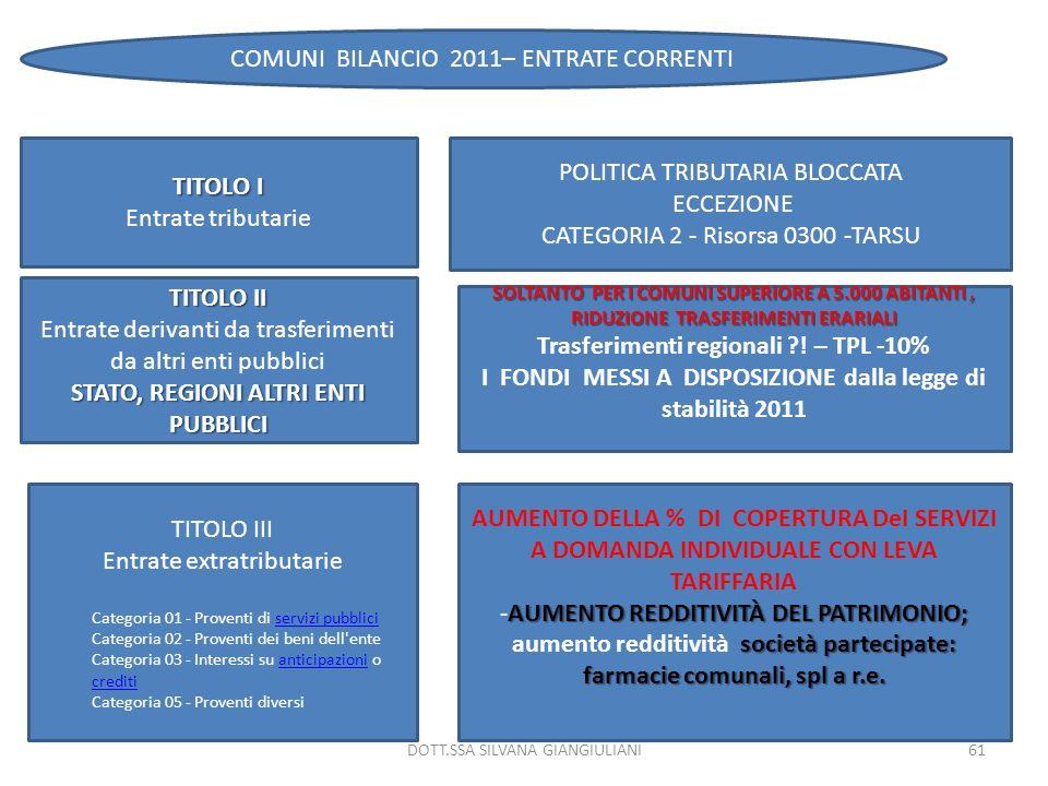 COMUNI BILANCIO 2011– ENTRATE CORRENTI