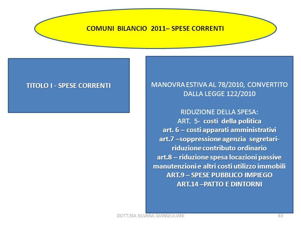 COMUNI BILANCIO 2011– SPESE CORRENTI