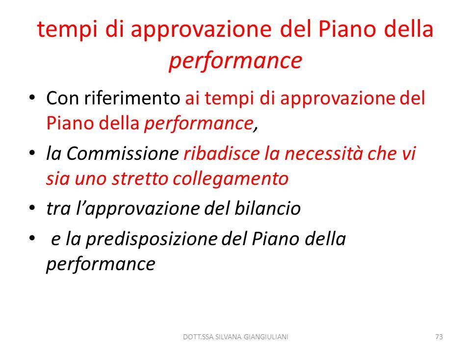tempi di approvazione del Piano della performance