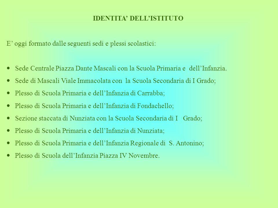 IDENTITA' DELL'ISTITUTO