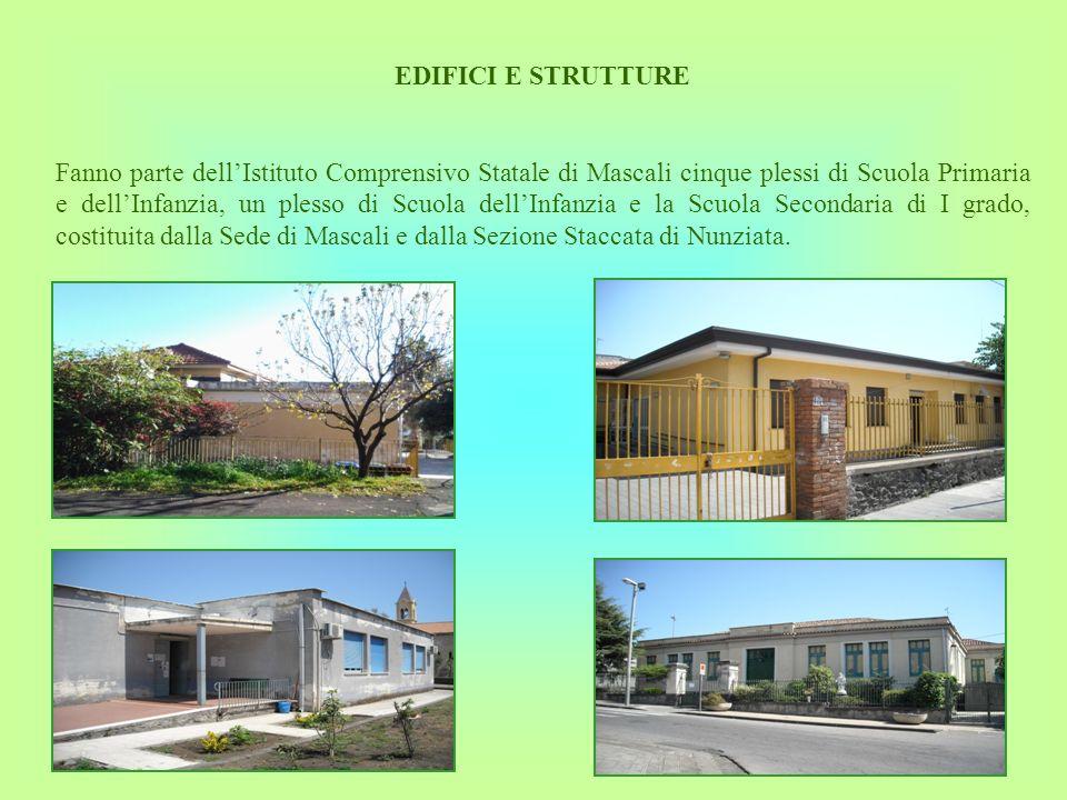 EDIFICI E STRUTTURE