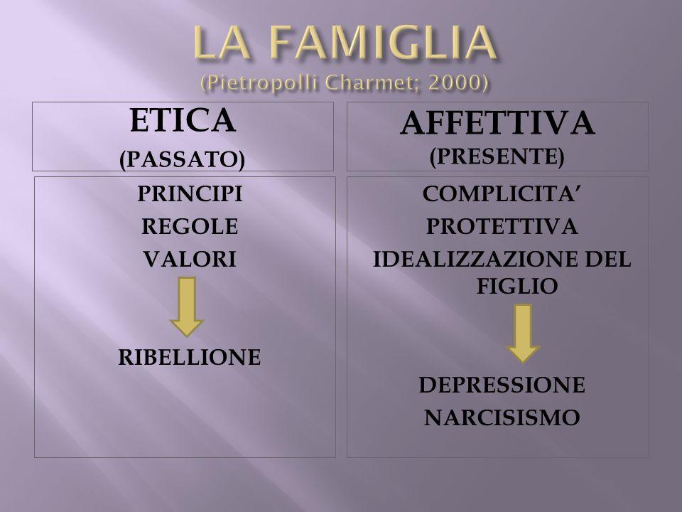LA FAMIGLIA (Pietropolli Charmet; 2000)