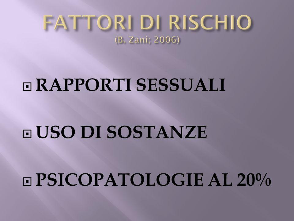 FATTORI DI RISCHIO (B. Zani; 2006)