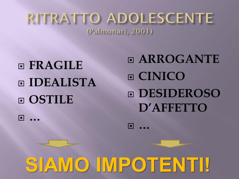 RITRATTO ADOLESCENTE (Palmonari, 2001)