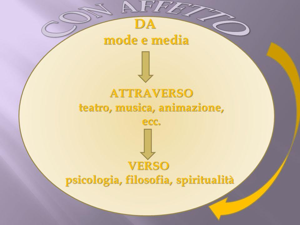 teatro, musica, animazione, ecc. psicologia, filosofia, spiritualità
