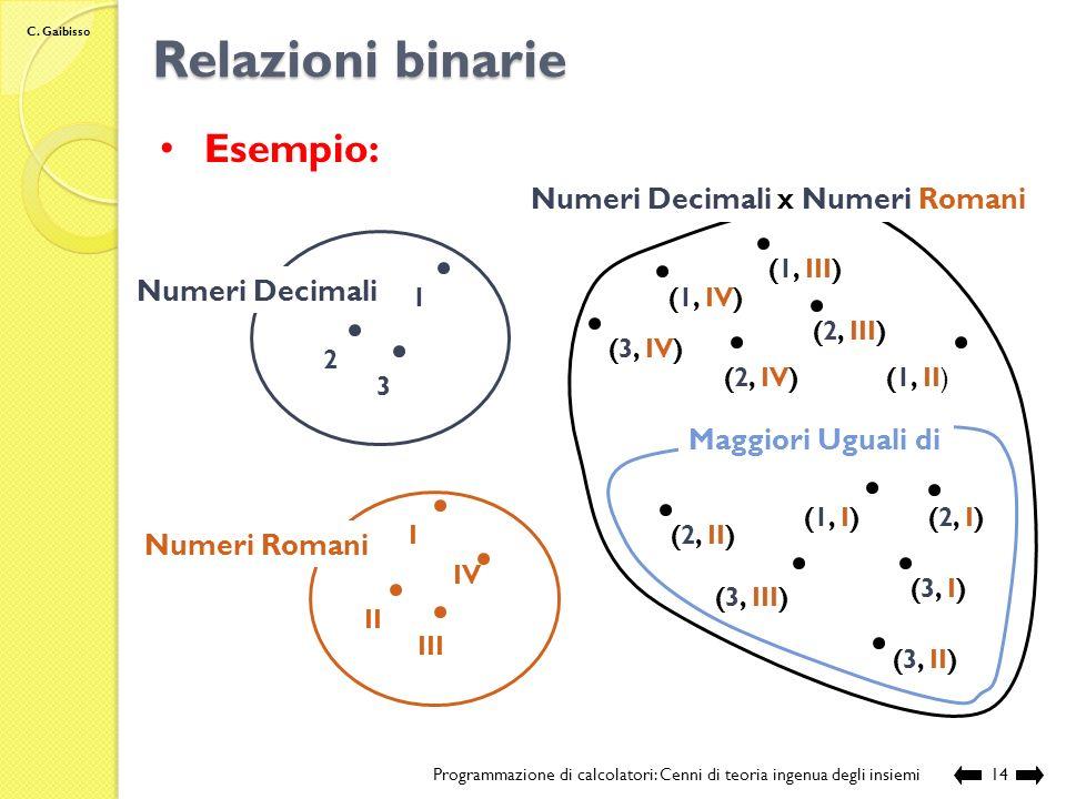 Relazioni binarie Esempio: Numeri Decimali x Numeri Romani
