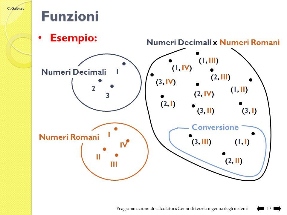 Funzioni Esempio: Numeri Decimali x Numeri Romani Numeri Decimali