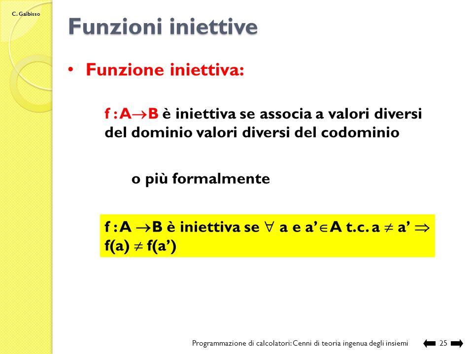 Funzioni iniettive Funzione iniettiva: