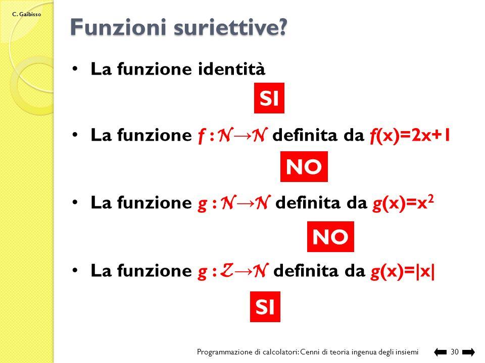 Funzioni suriettive SI NO NO SI La funzione identità