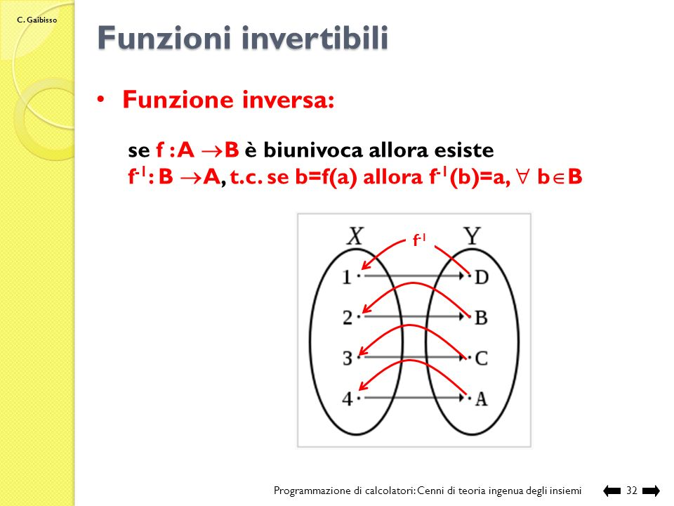 Funzioni invertibili Funzione inversa: