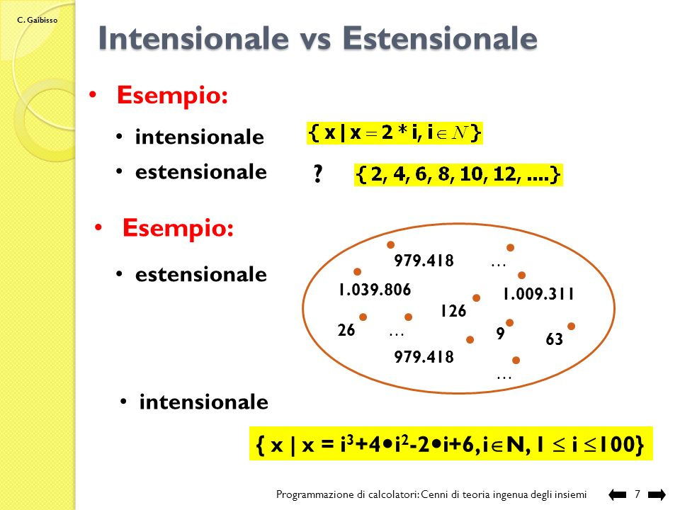 Intensionale vs Estensionale